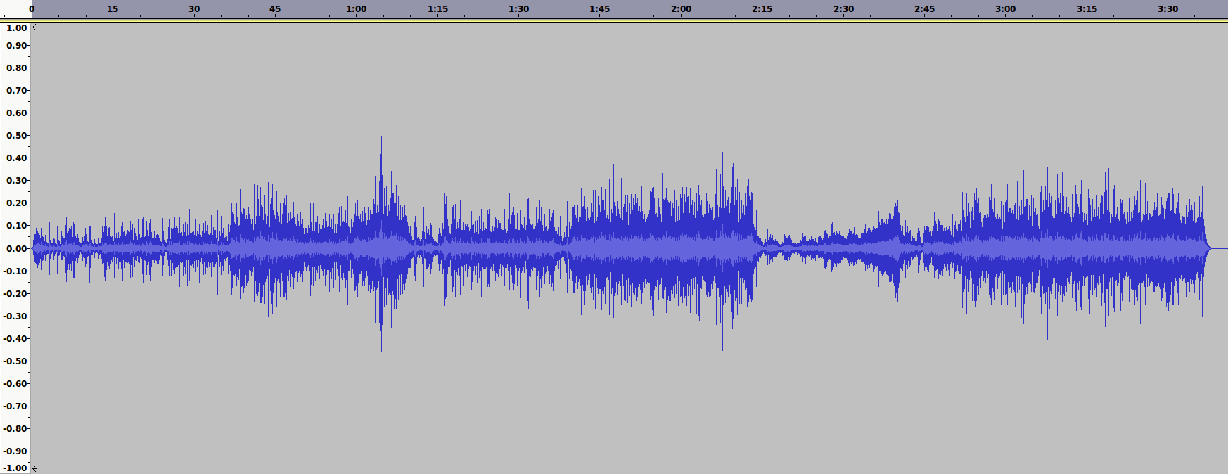 Experimental Differences in Audio Compression Formats - The Cog